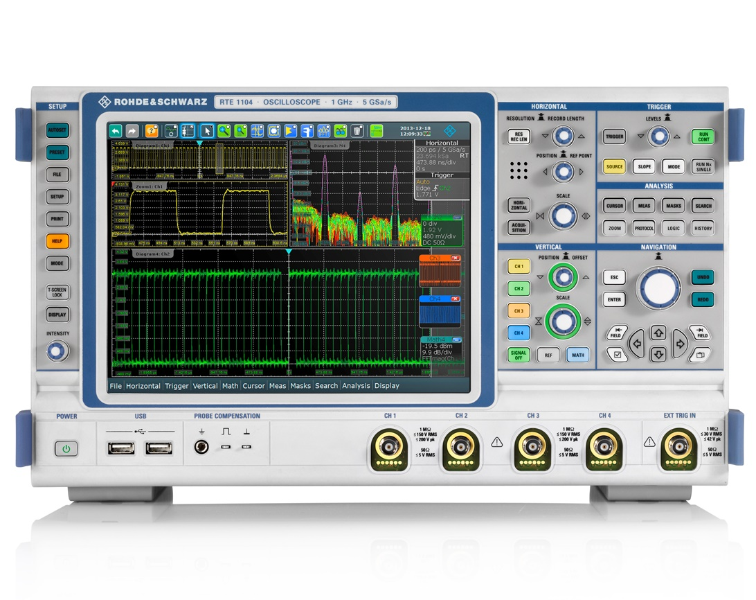 First-of-its-Kind Pricing for Entry-Level Test Instruments