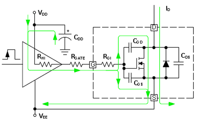SiC MOSFET Gate-Driver Design for Efficiency and Reliability