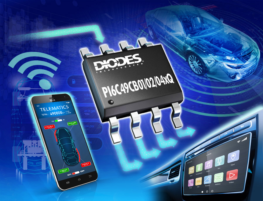 Automotive-Compliant CMOS Clock Buffers Deliver Low Jitter