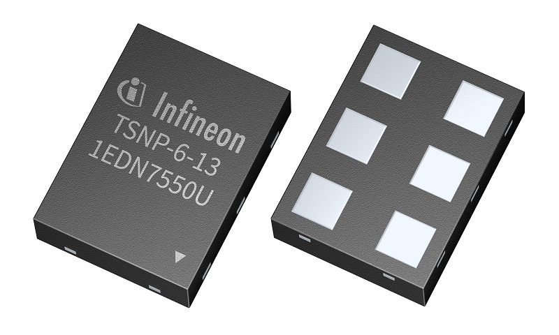 Ultrasmall gate-driver IC with TDI for high power density