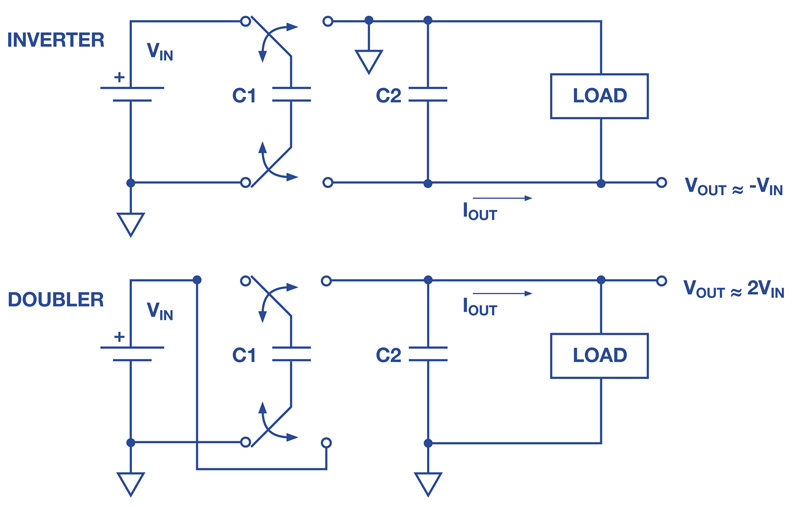 Switched Capacitor Converter for Energy Transfer, Conversion