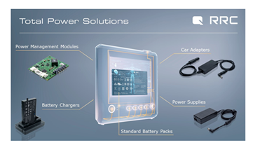 RRC Portable Power Solution Shipping from Sager Electronics