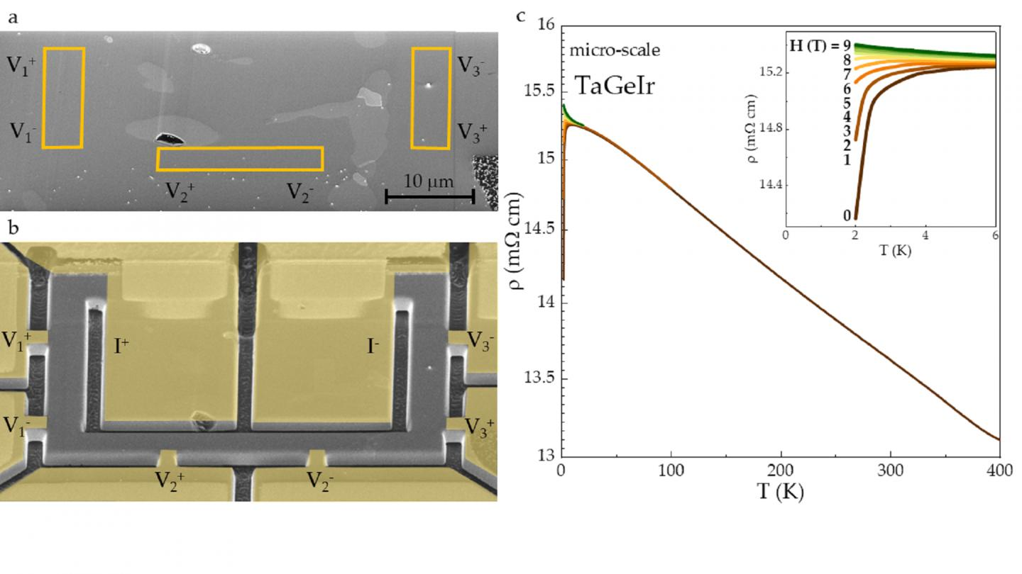 Studying the Intrinsic Properties of Solid-State Materials