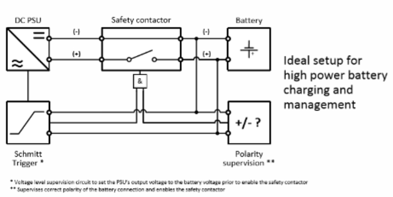 Using Bidirectional Programmable DC Power Supplies for Battery Testing