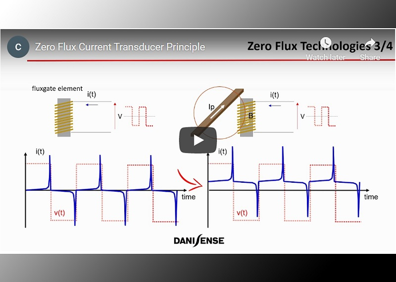 New Video Shows How a Zero Flux Current Transducer Works