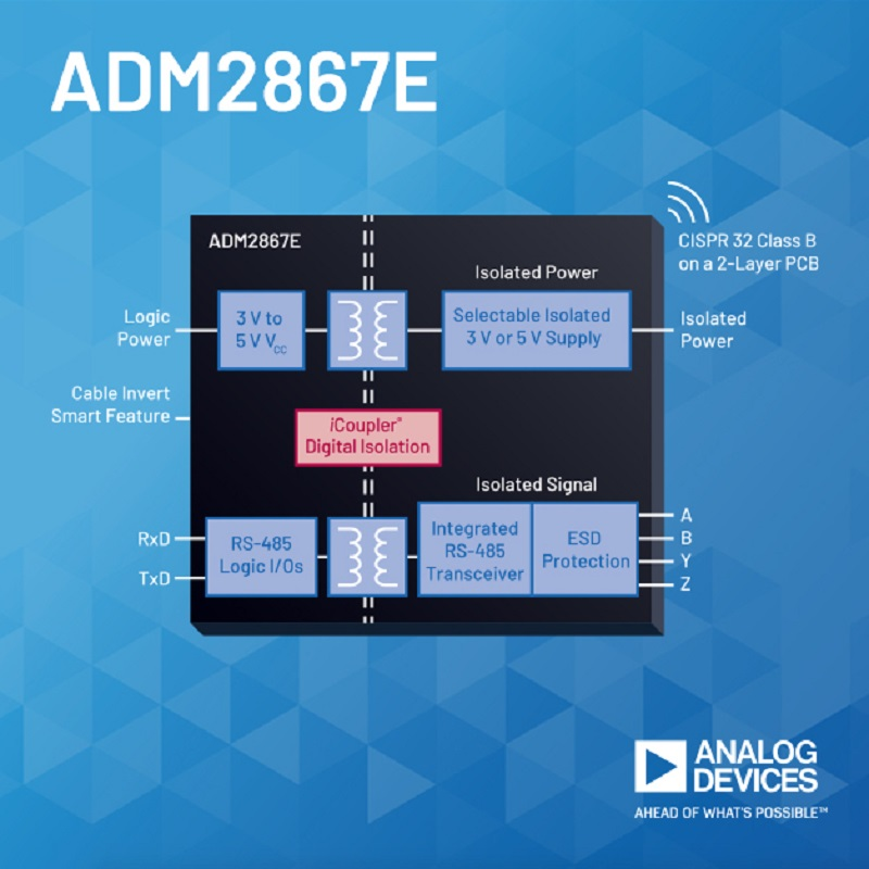 Integrated Isolated RS485 + Isolated Power Transceivers Cut Design Time