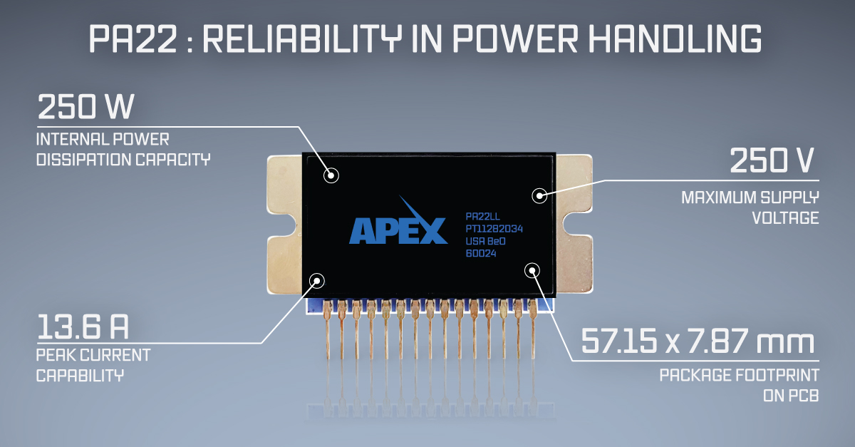 Linear Power Amplifier Delivers New Levels of Power Density