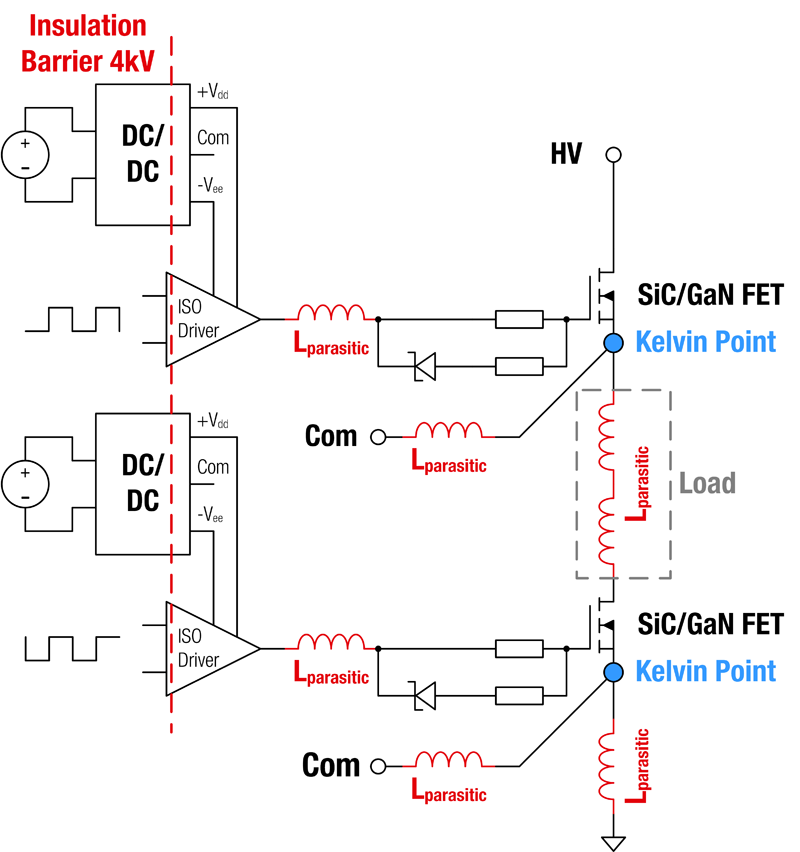 Extremely Compact Isolated Auxiliary Supply for SiC-MOSFET Gate Driver