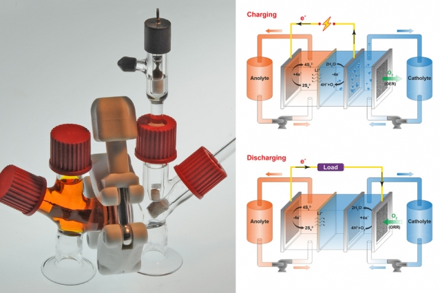 ''Air-Breathing'' Battery Cuts Renewable Energy Storage Costs by One-Fifth