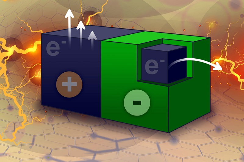 A completely new way to generate electricity